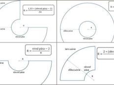Ako si vypočítať a vyrobiť strih na kruhovú sukňu - 360, 270, 180 a 90 stupňov - foto postup