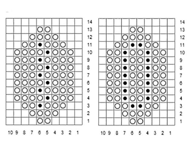 Háčkované veľkonočné 2D vajíčko 5