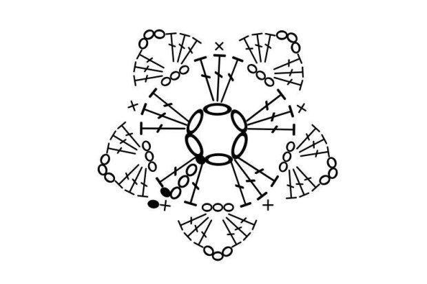 Fotopostup na jednoduchú háčkovanú hviezdu 2