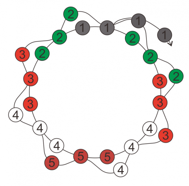 Korálková špirála - návod so schémou 4